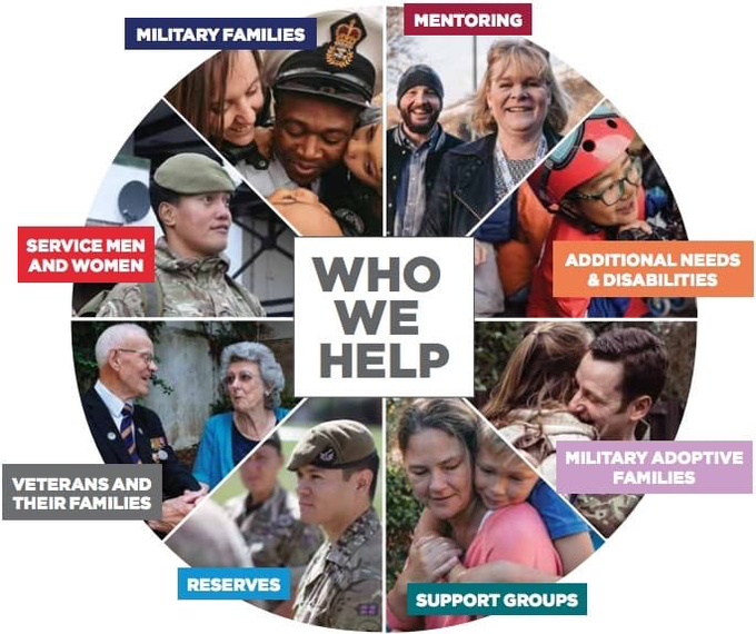 Supporting #SouthYorkshire Veterans, Forces and their Families For HELP | SUPPORT | ADVICE contact: #Barnsley 📞01226 289 517 #Doncaster  📞01302 855518 #Sheffield & #Rotherham 📞0800 731 4880 🖱️  #ssafa #Veterans #military #forces #teamSSAFA