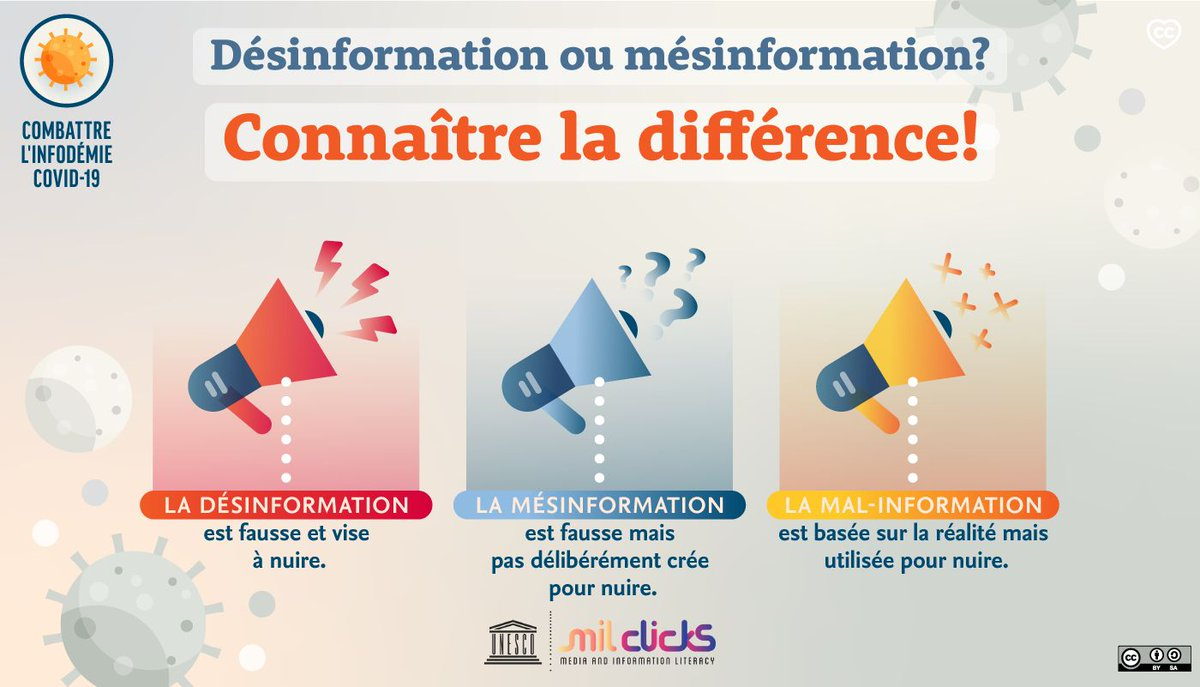 Your Daily pill is back!  Disinformation or misinformation? Know the difference!  Un rappel sur les notions de Désinformation, Mésinformation et Mal-information.  #Day61 #SocialMediaCure #CoronaVirusFacts  #MilClicks#STEMeducation #Cameroon#Cameroun #TOTALCHAN2020 #TT237