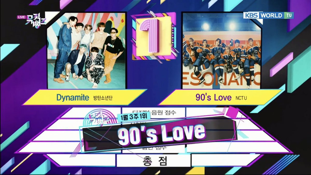 90's love won 1st place in music bank today!! congratulations boys 🥰 #90sLove2ndWin