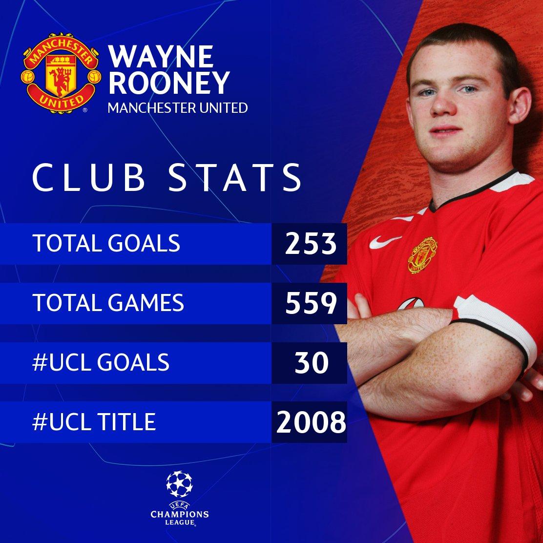 Wayne Rooney = Manchester United legend ✅  🔴2⃣0⃣0⃣8⃣🏆  #UCL https://t.co/KoSKw4WekR https://t.co/KW2KBXcfgK
