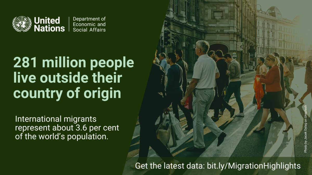 There are an estimated 281 million international migrants worldwide. 2/3 of them live in only 20 countries.  Get more migration facts in latest #UNPopulation report from @UNDESA: