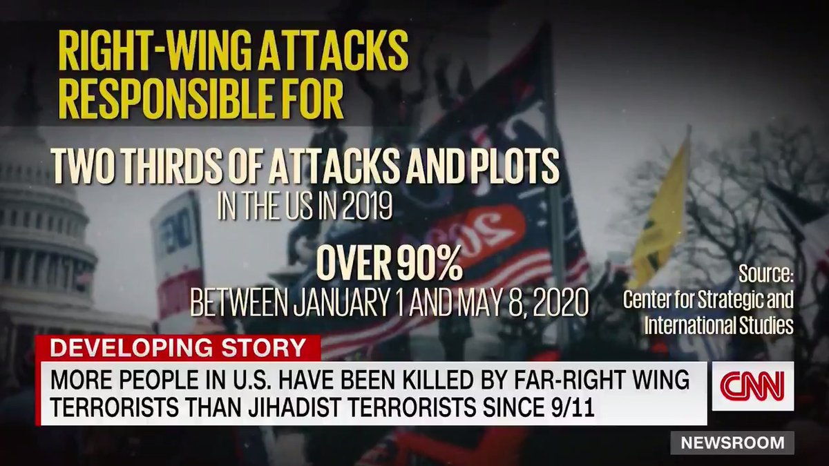The Capitol attack is the latest example of a violent, right-wing extremist movement that has been growing on US soil for years. Current and former counter-terror officials say the threat now rivals that from international terrorism. @jimsciutto reports.