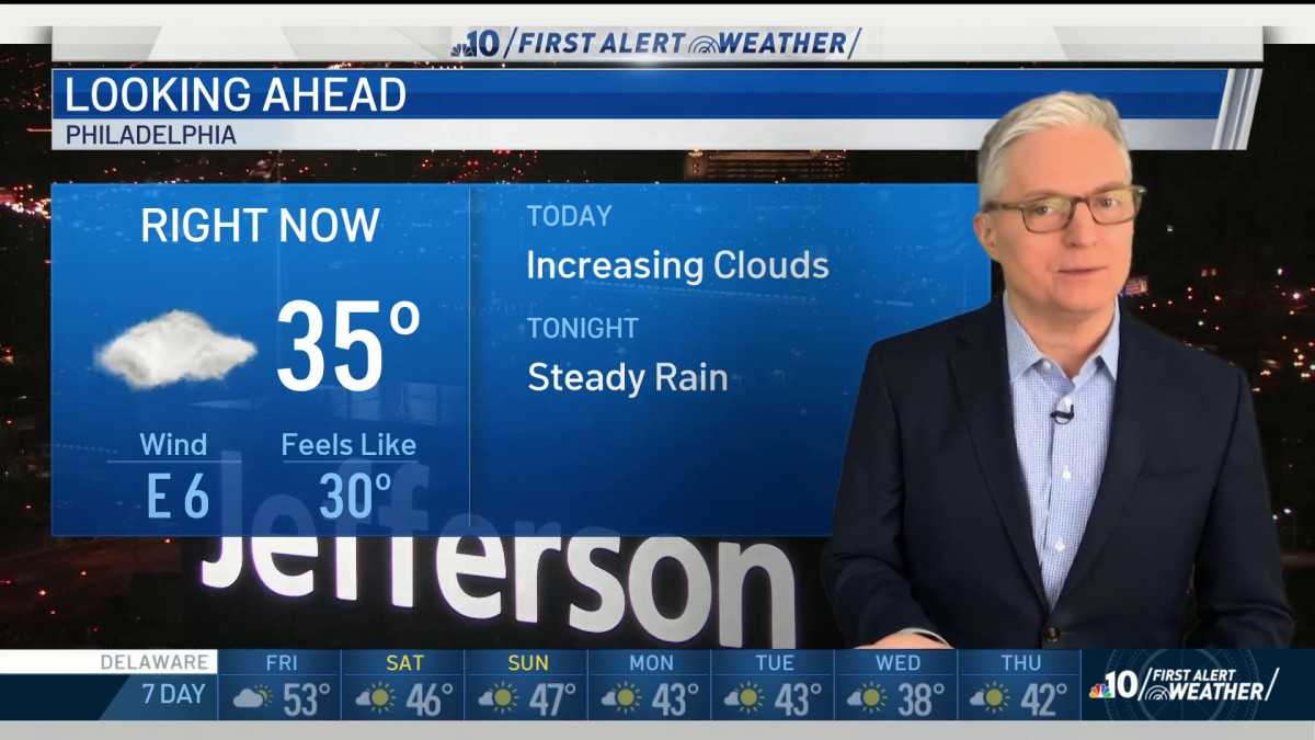 #FirstAlertWeather: The dry streak is coming to an end. @BillHenleyUSA is tracking rain expected to move in as the weekend gets underway.  #CountonIt