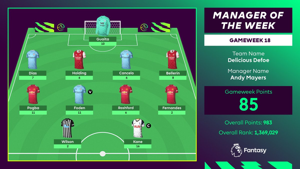 8️⃣5️⃣ points 👏  Congratulations to GW18's Manager of the Week, Andy Mayers!   #FPL