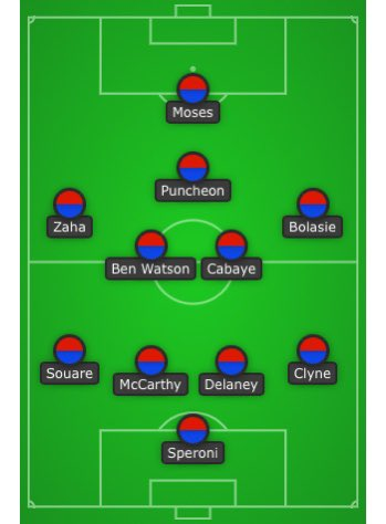 Alternative XI  Name me your favourite starting 11 for Crystal Palace (Not necessarily the best players) only using players that you've seen live or in your lifetime.  This is mine.