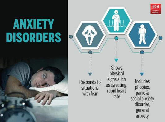 What is Anxiety Disorder? |Types, Symptoms, Causes, and Treatment Blog:   #Salman #bb14heroabhinav  #MojWithShehnaazHits1B #SouthAfrica  #Malaysia  #ShafqatMahmood  #CloseSchoolsNOW #Spotify