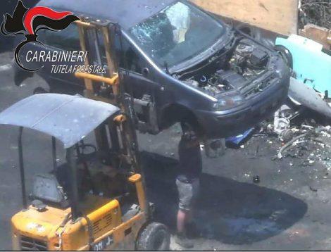 Operazione Pit Stop, 38 indagati per traffico illecito di rifiuti pericolosi a Palermo (FOTO) - https://t.co/xPxHhPdhpE #blogsicilianotizie