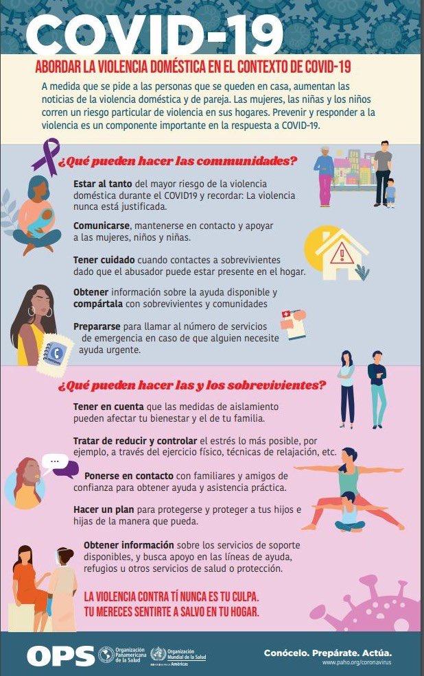 Prevenir y responder a la violencia contra las mujeres, niñas y niños es un componente importante en la respuesta a la #COVID19.   ⬇️Descarga esta infografía que explica cómo abordar la violencia doméstica en el contexto de la actual pandemia👉
