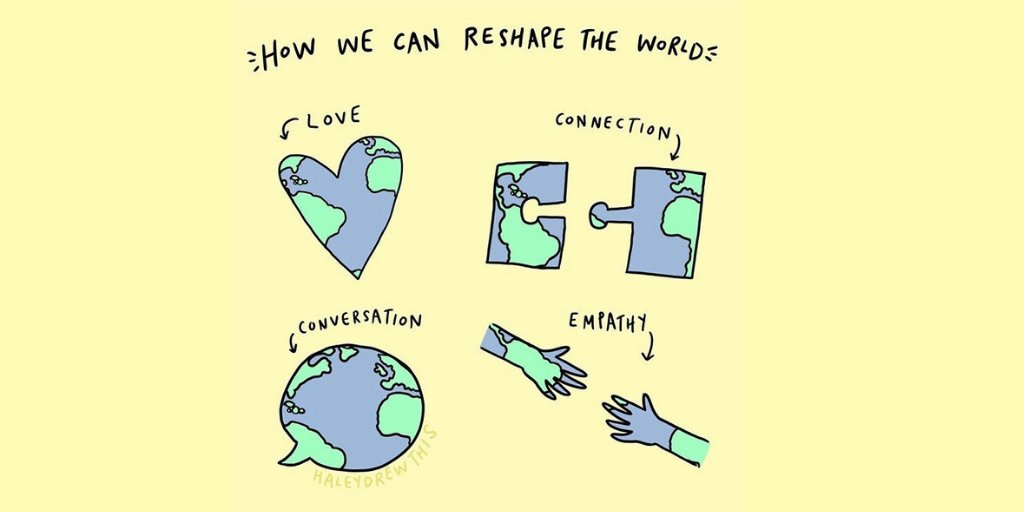 💡Love 💡Empathy 💡Connection 💡Conversation #ThursdayThoughts