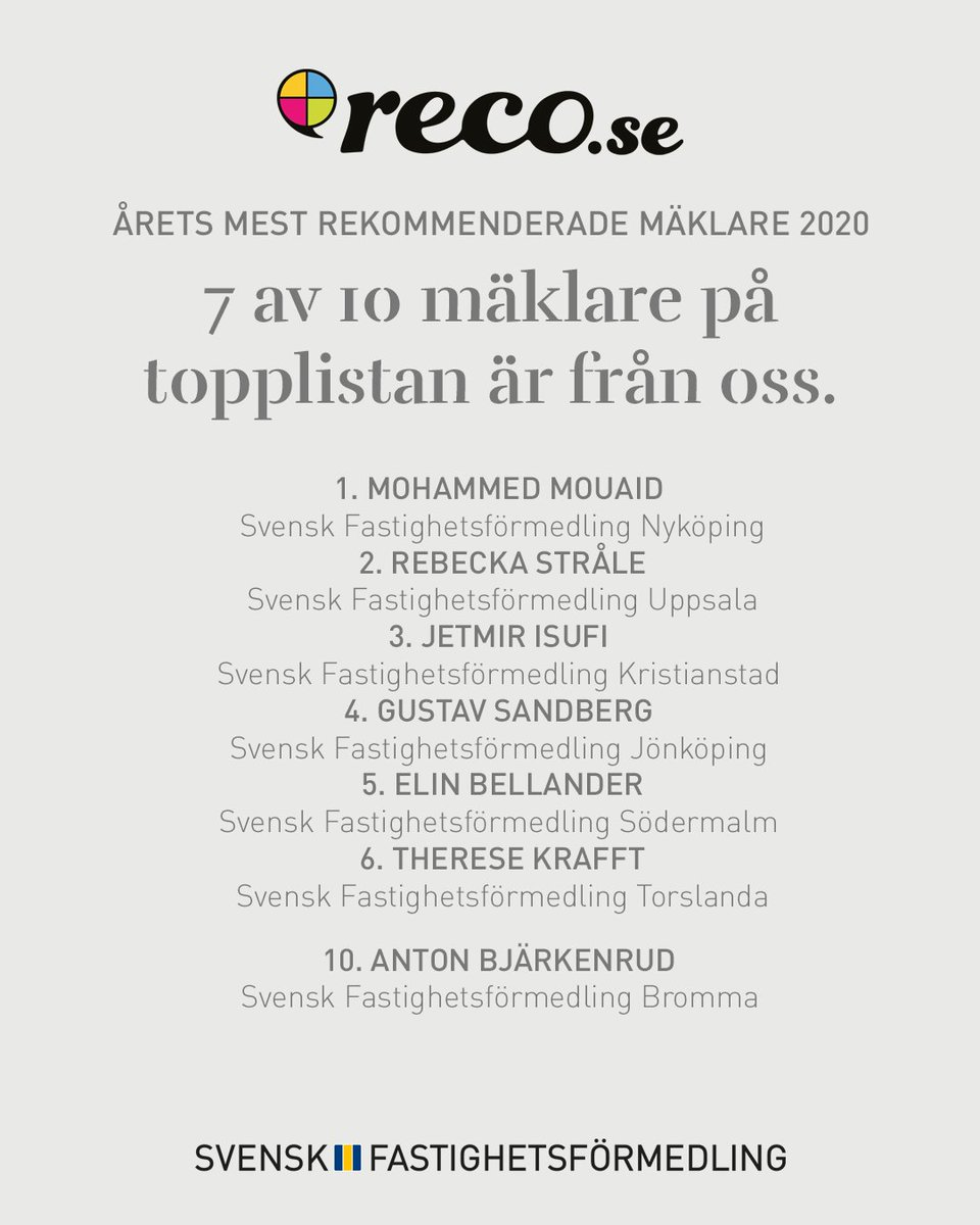 Stolta att ha våra mäklare på 7 av 10 platser när @reco_se presenterade listan över mest rekommenderade mäklare 2020! https://t.co/jpxHrGXvU0