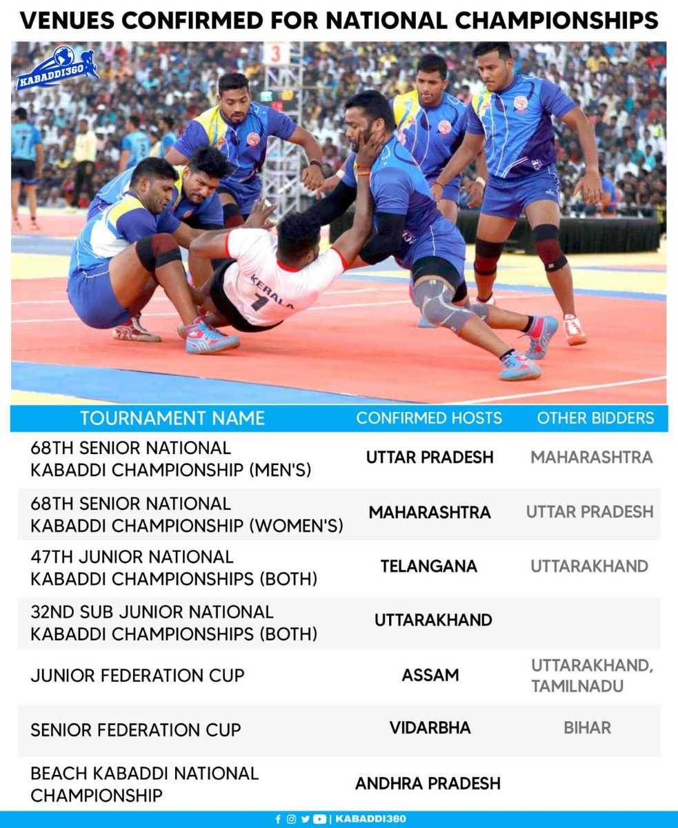 AKFI announced the minute of their AGM today that confirmed the venues for this year's national championships!   #Kabaddi360 #NationalChampionships #Kabaddi #68thSeniorNationalKabaddiChampionship