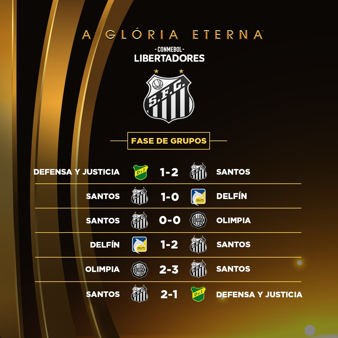 ⚪️⚫️🏆 No caminho da @GloriaEterna!  🐳 Assim o @SantosFC chegou à final da CONMEBOL #Libertadores 2020 para encarar o @Palmeiras.  ✔️8⃣ vitórias ✔️3⃣ empates ❌1⃣ derrota