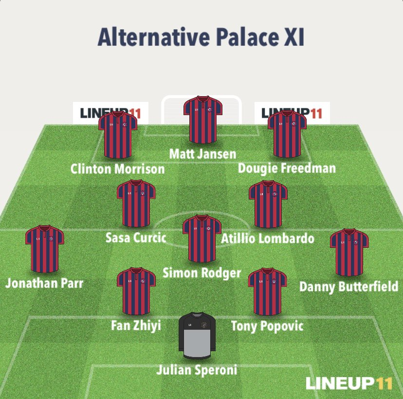 Players in their positions that helped me fall in love with Crystal Palace at an early age ❤️💙  #CPFC
