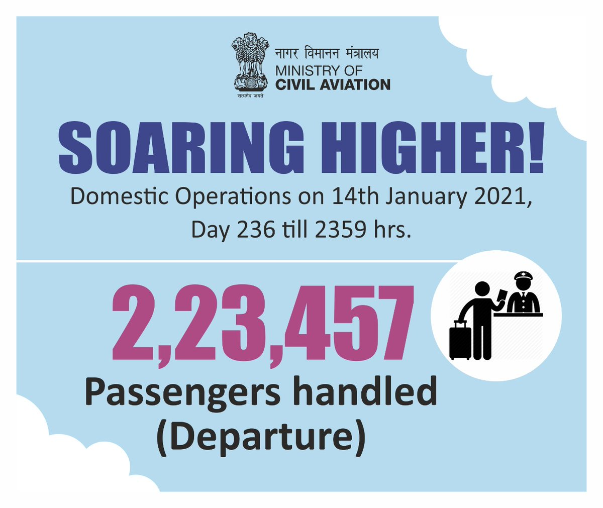 India soaring higher!  Over 2.23 lakh passengers took to the skies across the country on 14th January. Aviation operations continue to soar! #SabUdenSabJuden #IndiaFliesHigh