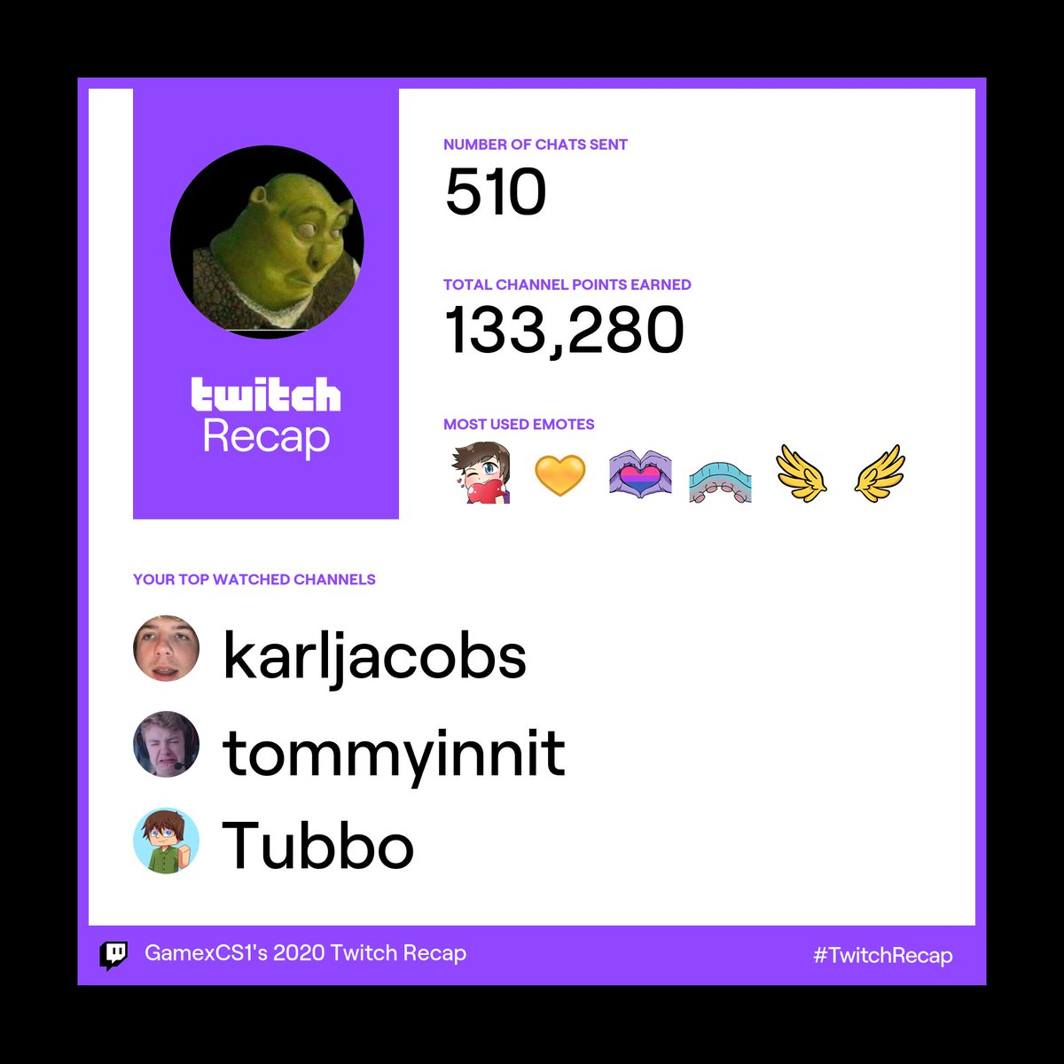 Also I've apparently watched almost 400 hours worth of Minecraft content 😐💀 #TwitchRecap