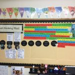 Image for the Tweet beginning: Year 3 have been busy