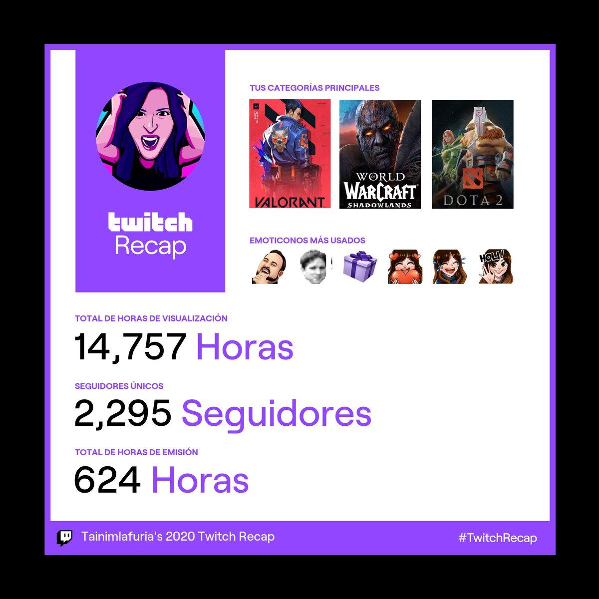 Mi primer año como streamer en Twitch 🥳  Muchas gracias por acompañarme.   ¡A por el 2021! 💜💜💜  #twitchrecap