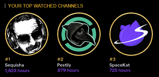 looks like my top 3 most watched channels doesn't seem to be too bad when it comes to content, eh? #twitchrecap   @Sequisha @Pestily @SpaceKatTV   i am glad to be a part of the communites in one way or the other