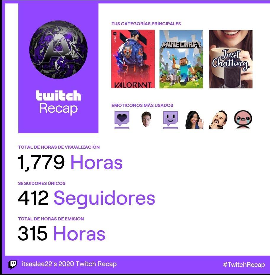 Estos han sido mis primeros 10 Meses en Twitch. Dar las gracias a absolutamente todos los que habéis formado parte de él. Este año seguimos adelante con ello! #TwitchRecap