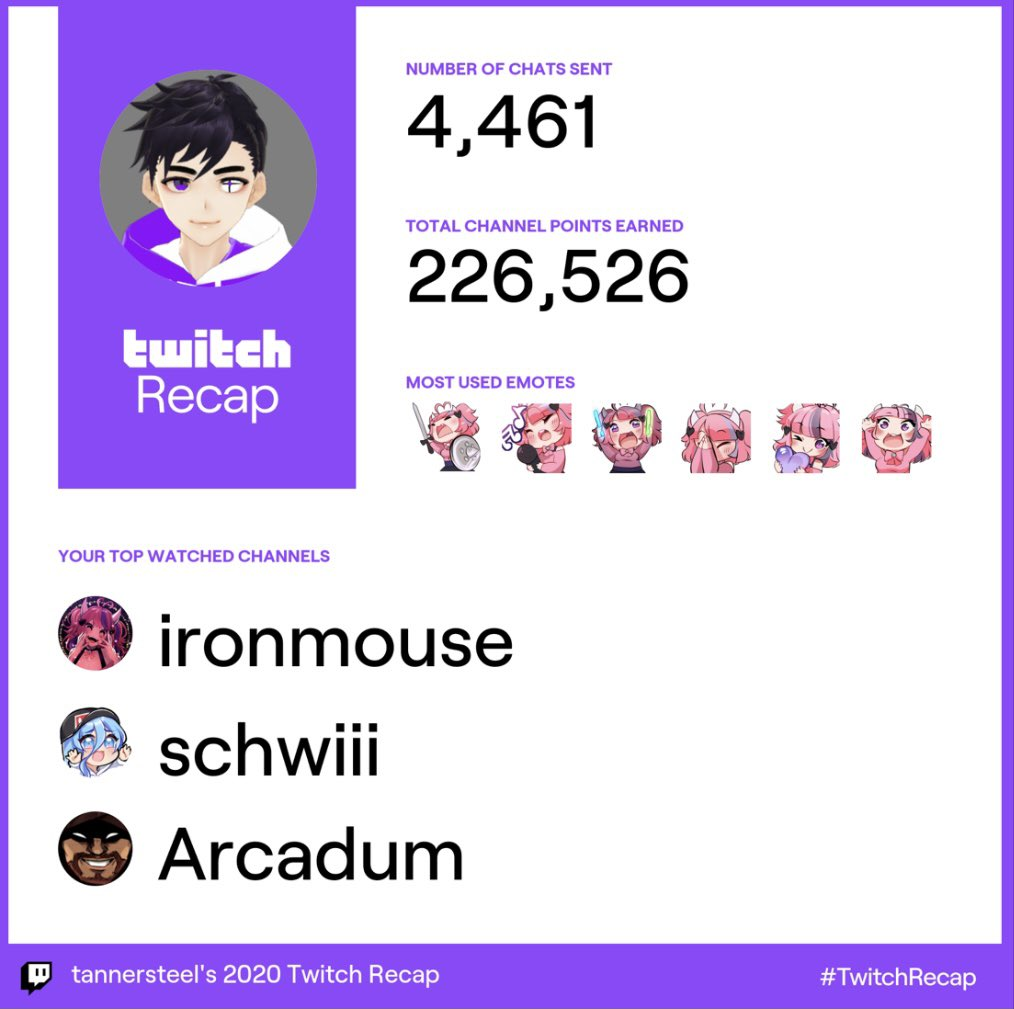 Thanks so much to @Iron_Mouse @ughschwiii and @GloriousArcadum for making last year so fun! #TwitchRecap