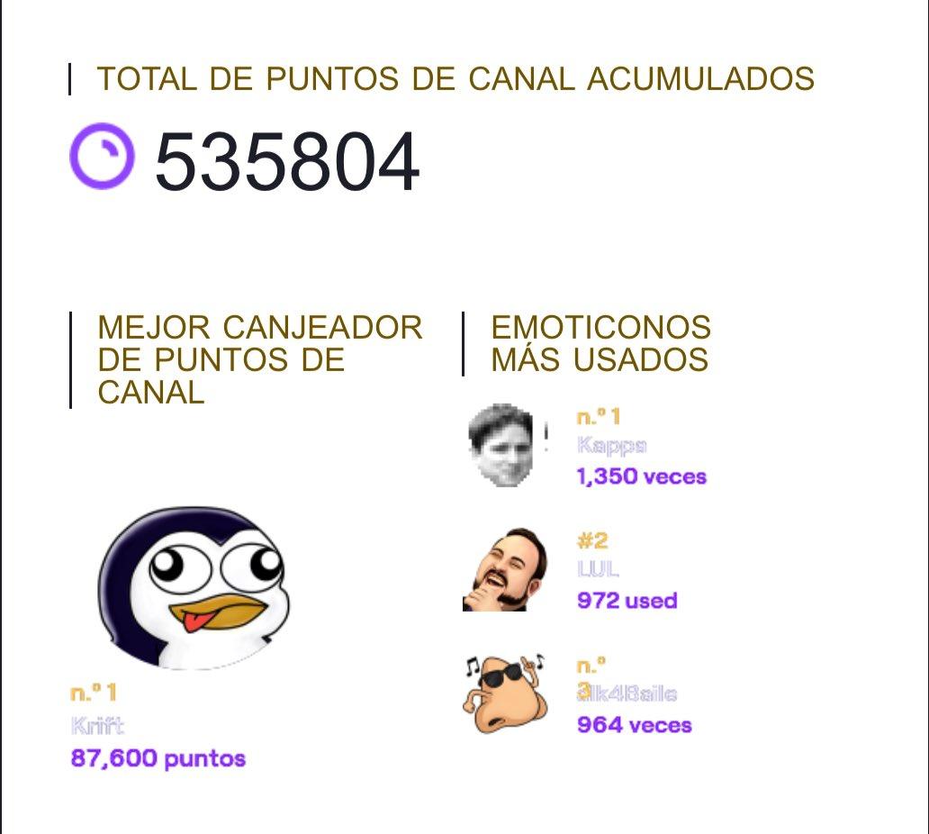 No puedo creer que sean unos viciosos y entre todos hayan juntado más de medio millón de puntos #TwitchRecap
