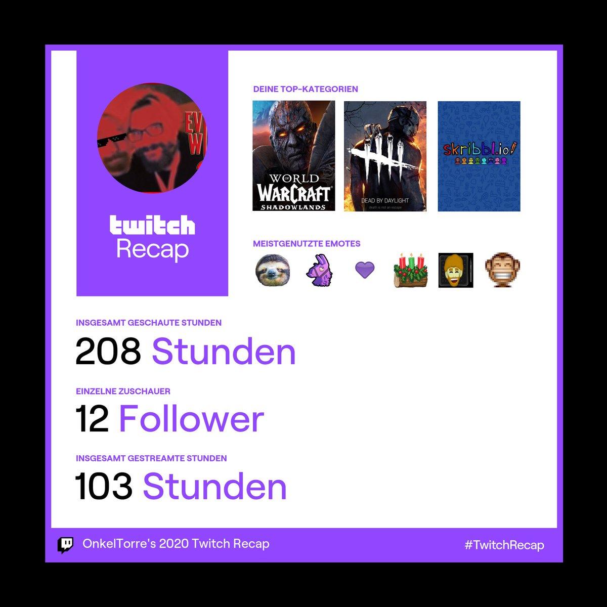Grad via Mail mein #TwitchRecap gekriegt! Heftig was man so in 1 Jahr auf #Twitch mit seiner #Community reißen kann oder? Wie sieht´s denn beim Rest meiner Bubble aus?^^