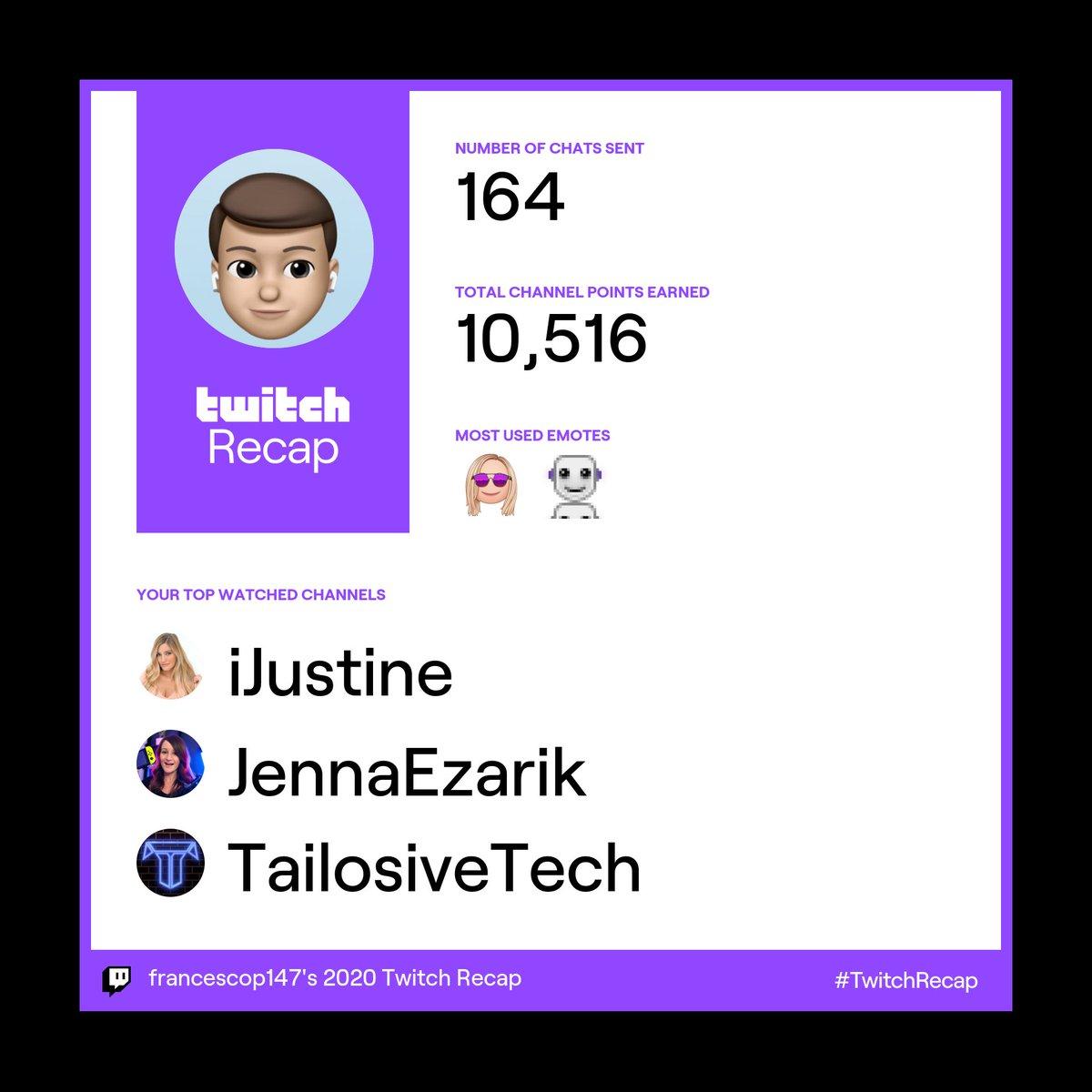 Here's my #TwitchRecap for 2020. Keep up the great work @ijustine, @jennaezarik, & @TailosiveTech!