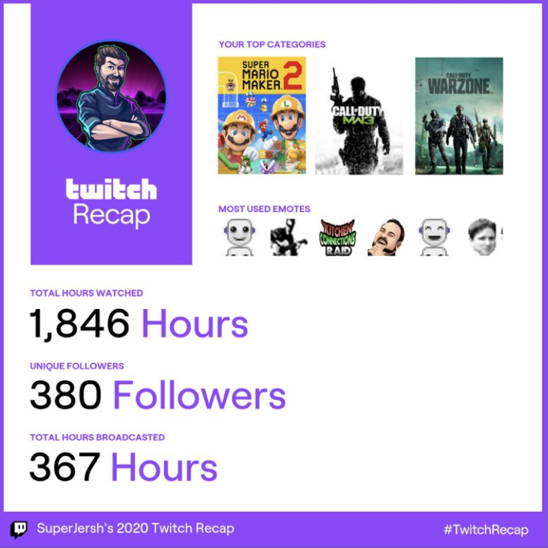 """Thanks to all the gamers watching my live streams and for being understanding since it's been """"stream when I can"""" a lot lol, really hoping this year will be more normal :) @YouTubeGaming @Twitch @FacebookGaming   #superjersh #twitchrecap #youtubegaming #facebookgaming #jershplays"""