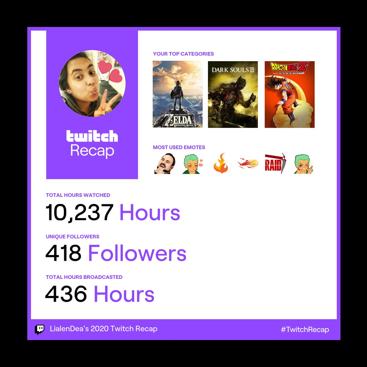 Does.... this mean I'm a Dark Souls streamer now? 😭😭  On a serious note, thank you guys for helping me grow this year. You all mean so much to me. Thank you 💚  #TwitchRecap2020 #twitchrecap
