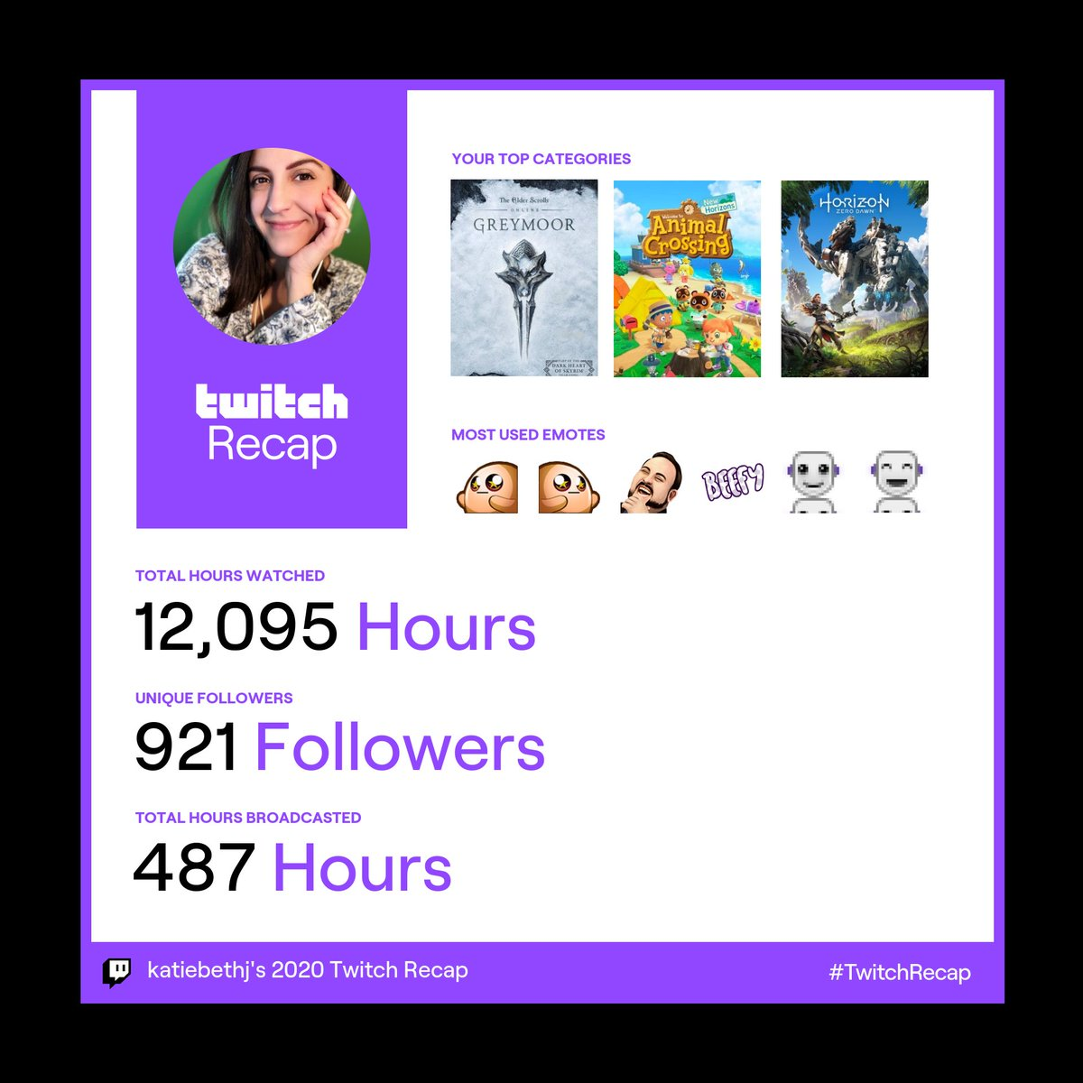 BEEFY CREW 🥺🥺🥺  A lot of hard work last year resulted in nice organic growth. Proud of my community and everything we've done (raising $3k for St Jude and $700 for humane society, don't forget!)  Kicking off 2021 streams starting next week. Here we go! 🔥🔥  #twitchrecap