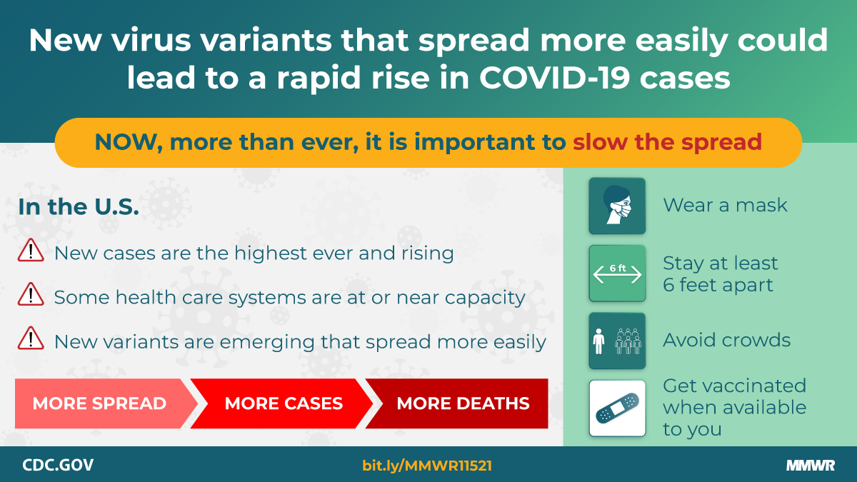 .@CDCMMWR reports that a new form of the virus that causes #COVID19 spreads faster and easier and is being detected around the world, including in the US. Wear a mask, stay 6 feet apart, avoid crowds, & get vaccinated when available to you. Learn more: .