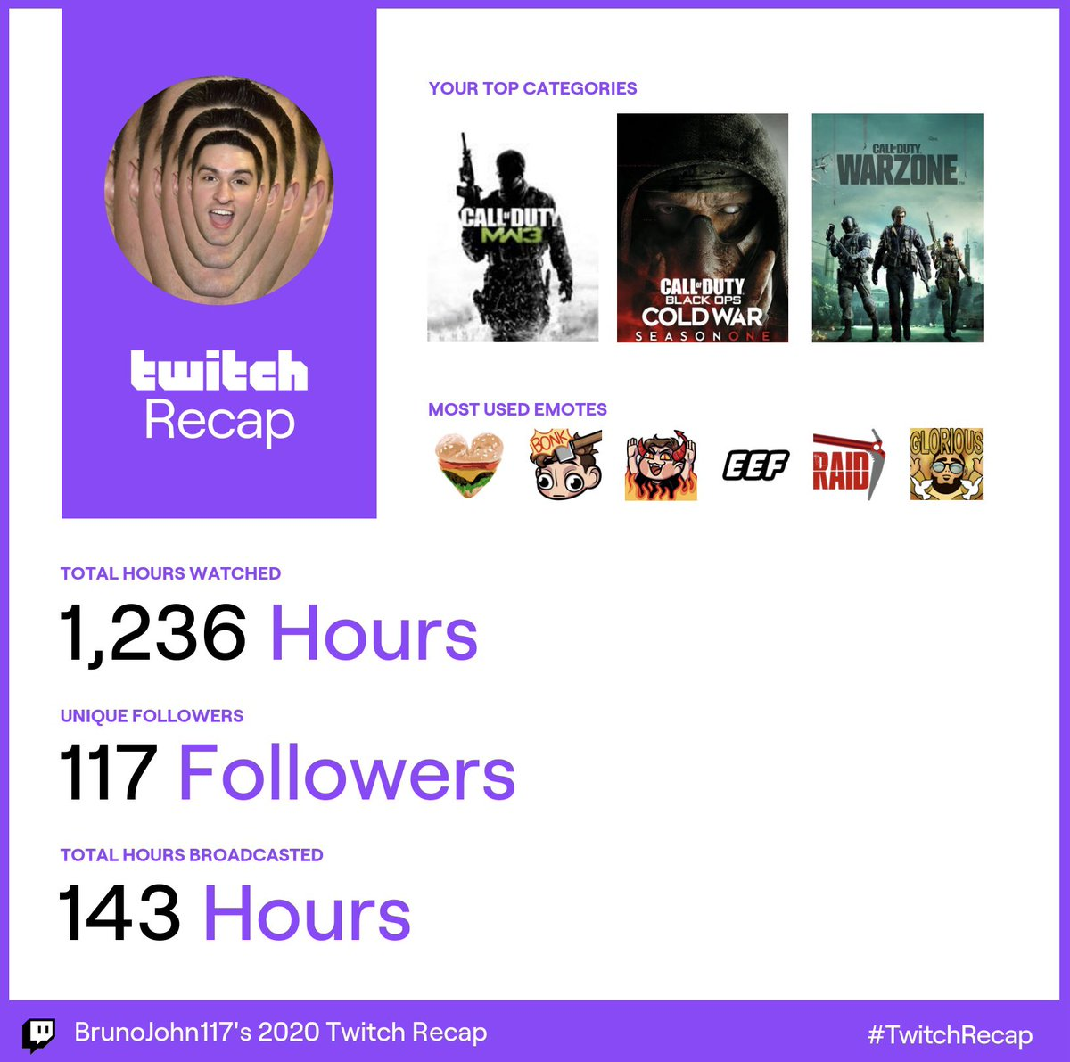 I think we're just getting started... #TwitchRecap