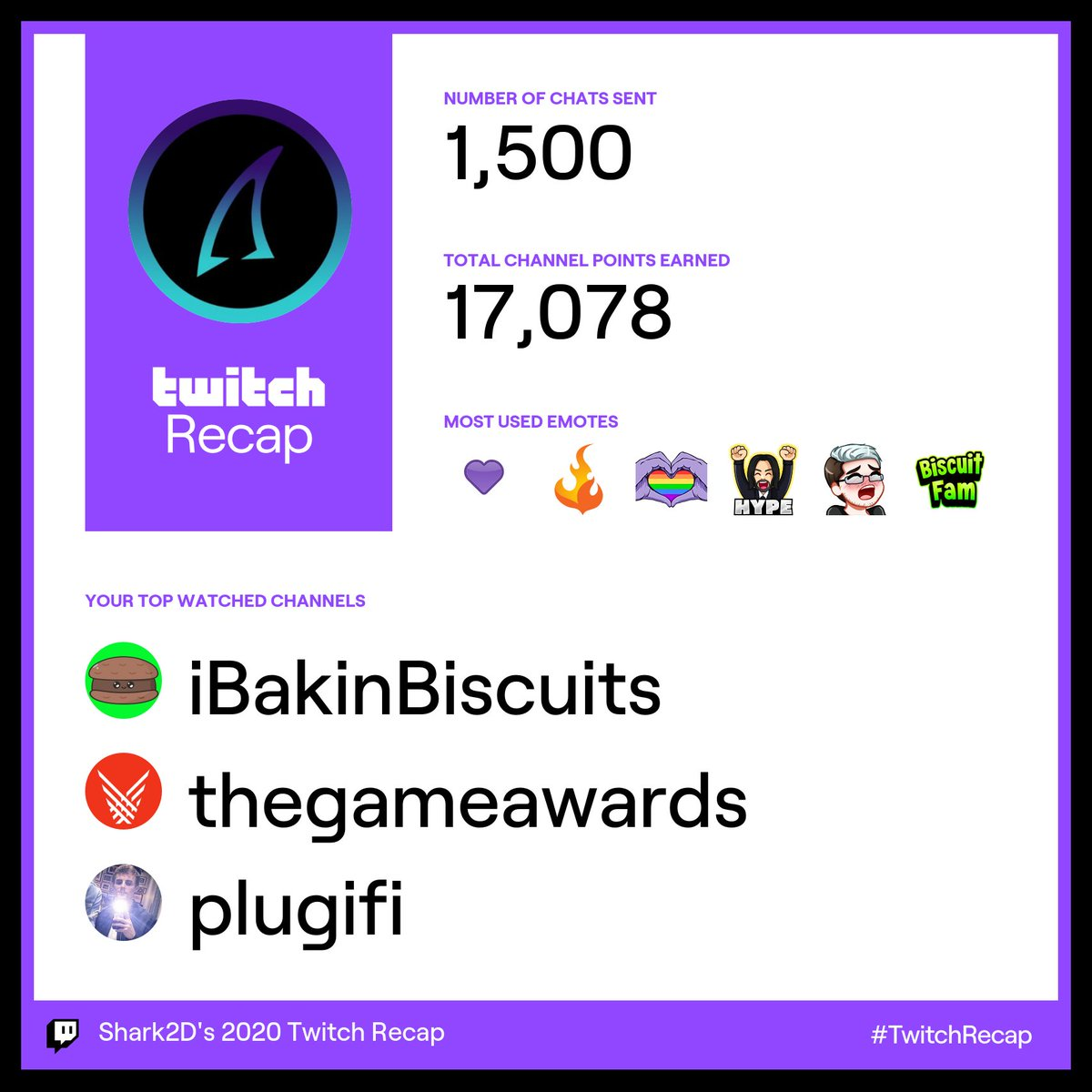 Top Watched Channels for 2020 #TwitchRecap: 1. @iBakinBiscuits - 24 hours 2. @thegameawards - 3 hours 3. @PrezPlug - 1 hour (sorry plug)