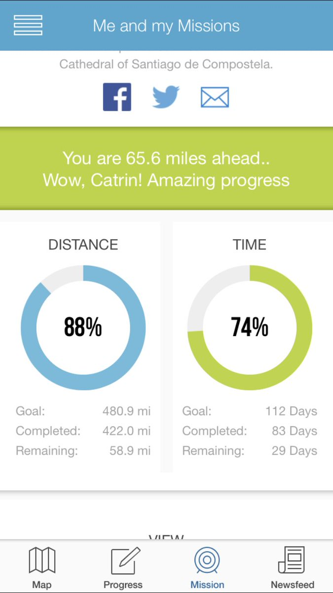 88% of my #challenge completed 😀👍 I'm raising awareness for #mentalhealth. No donations please, but do two things for me: 1. #Bekind to yourself. 2. Get in touch with a friend. # Diolch 😘 #cyfeillgarwch #iechydmeddwl #friendship #walking #cerdded https://t.co/dqP1RYdZJp