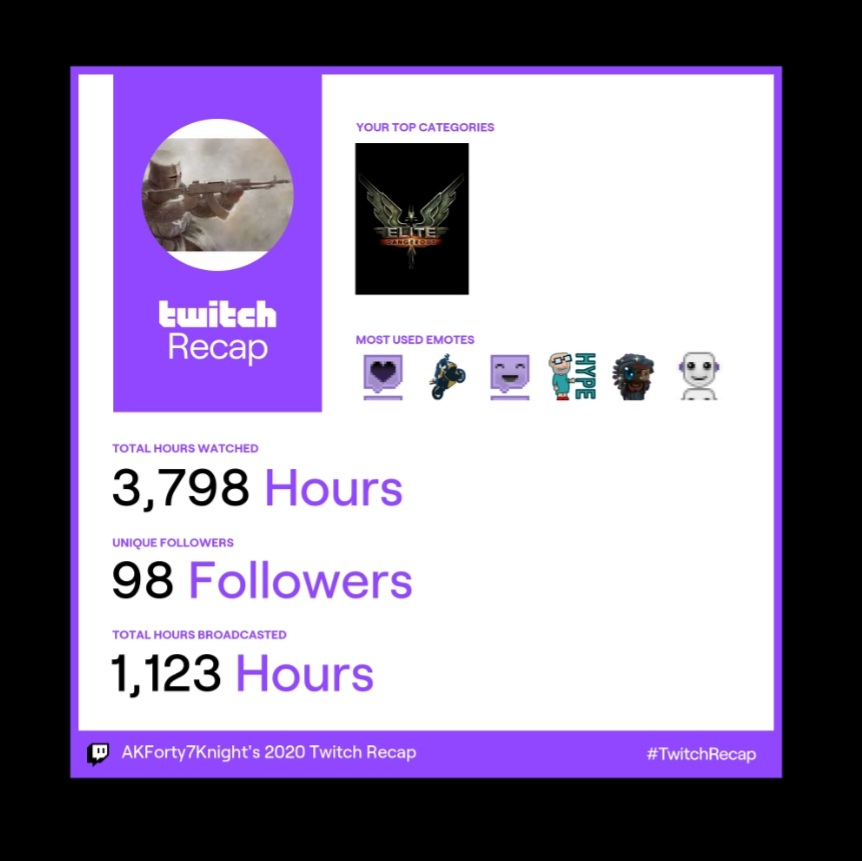 This year im blasting those stream hours out the water..98 followers LETS GOO! MUCH more to come, you can count on that  Also thank you all for being there.  #TwitchRecap