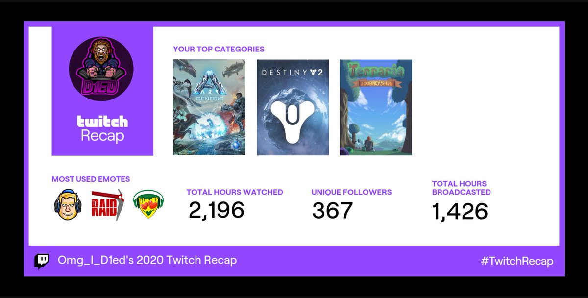 Thank you all that have followed me on here for hanging out with me in 2020 and I hope 2021 will be better <3 #TwitchRecap #TwitchRecap2020 #SmallStreamersConnect #smallstreamers