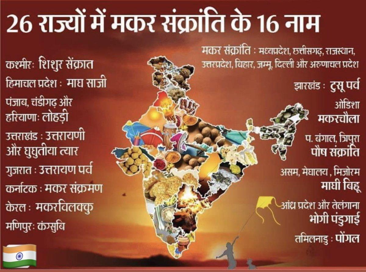 भारत देश के सभी नागरिकों को मकर संक्रांति की हार्दिक शुभकामनाएँ 🙏 जय हिंद🇮🇳 #MakarSankranti #MakarSankranti2021 #namaste