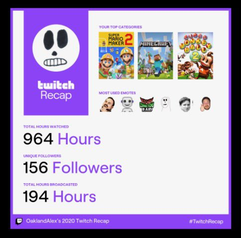 Started in August and excited to keep going #TwitchRecap   Also anyone else think the numbers are off? I finished the year with like 210 followers 🤔