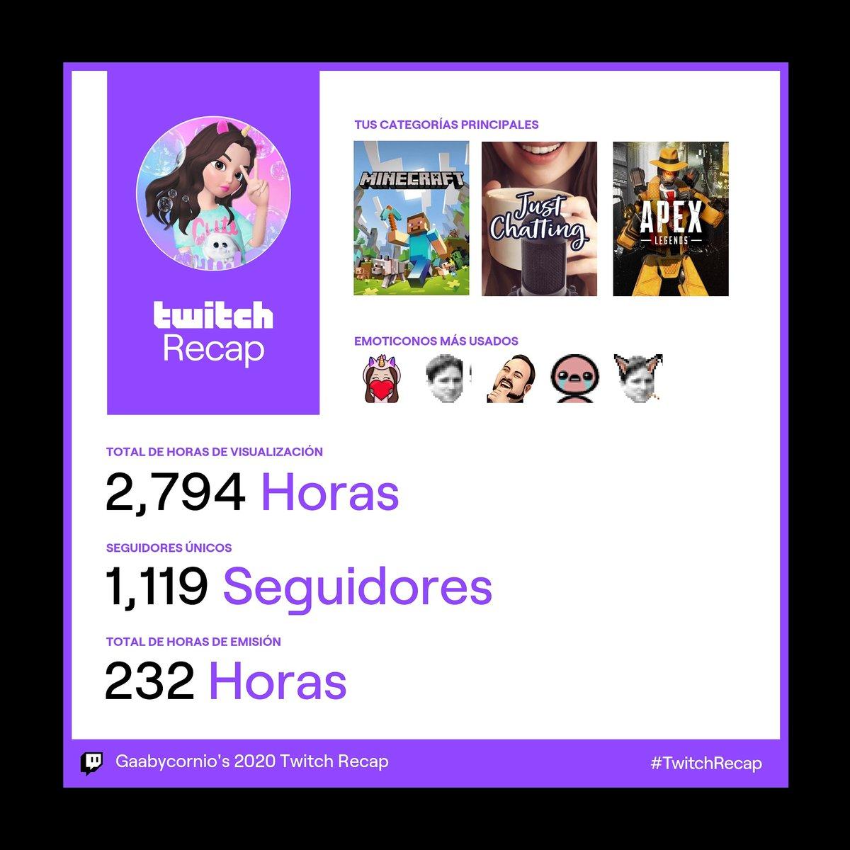 Resumen de mi primer año en twitch 💜 Muchas gracias por un año lleno de momentos bonitos ✨💜 #2020TwitchRecap #TwitchRecap2020 #TwitchRecap