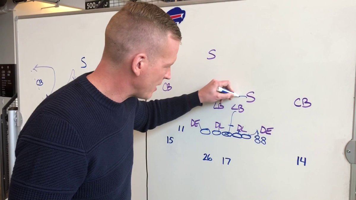 How are the Bills going to overcome the Ravens' blitzing defense?  @CSimmsQB breaks down why Josh Allen is one of the best in the league against the blitz. @awscloud