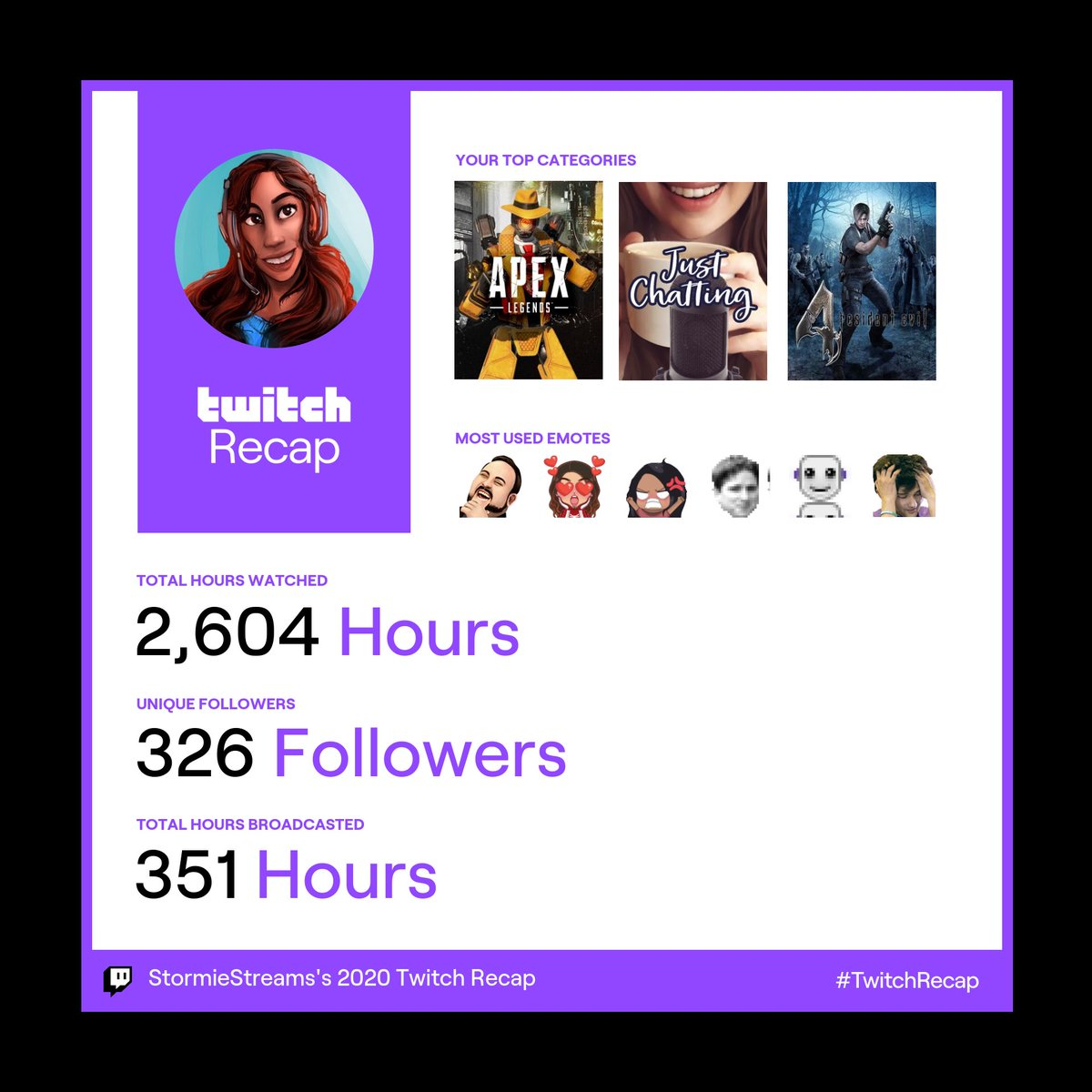 Here's to even more streams in 2021!! See you soon 😎 #TwitchRecap