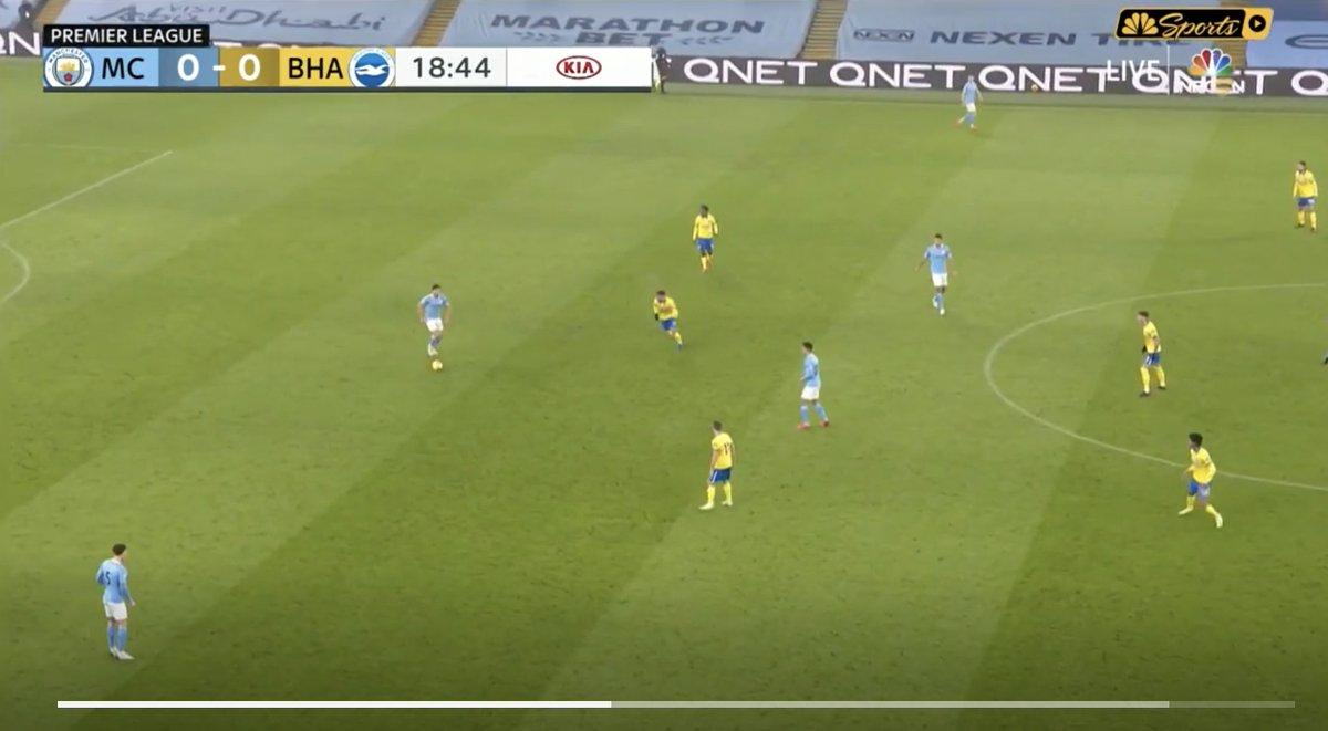 Diferentes formas de interpretar la salida de balón desde estructura 3+2 en inicio: 📌 Manchester City vs Brighton 📌 Liverpool vs Southampton  🤔Interesante observar la ubicación + intención de jugadores de City y Liverpool más allá de ese 3+2 inicial https://t.co/ebHlPqoziL