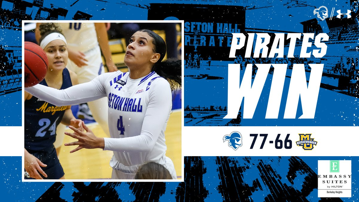 PIRATES WIN!!!  Seton Hall downs Marquette, 77-66, as Andra Espinoza-Hunter goes for 25 points and Desiree Elmore comes off the bench for 20 points and eight rebounds!!  #HALLin 🏀🏴‍☠️🏀