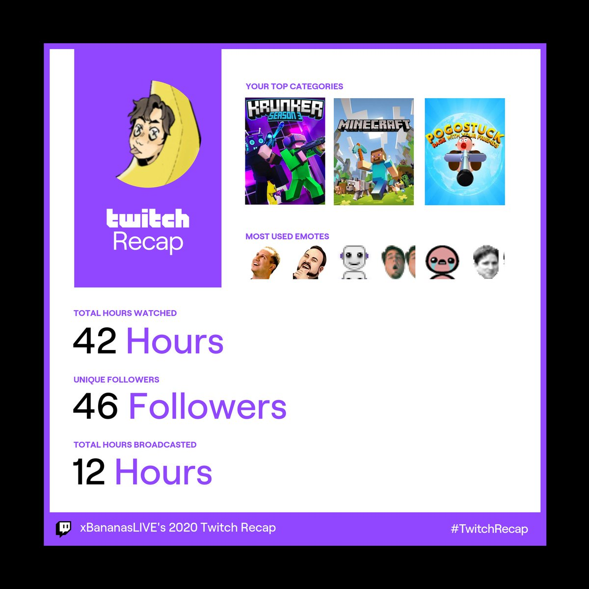 My #TwitchRecap isn't much but here it is ig