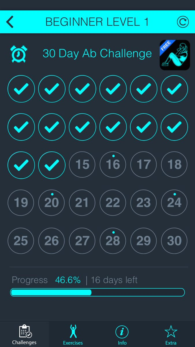 Another day no pain I gain #30dayabchallenge #fitness