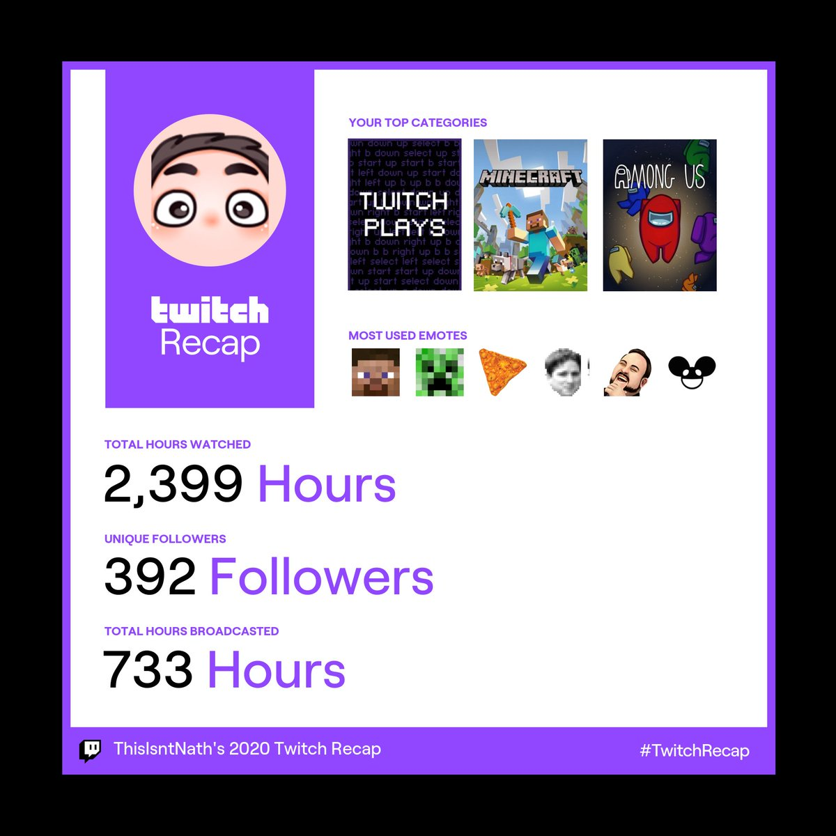 yo, thank you all so much for your support on streams!   appreciate you all so so much 💕  #TwitchRecap