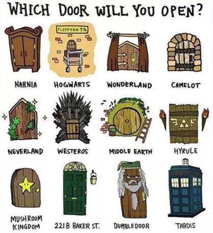 Which door would you choose?? #narnia #hogwarts #wonderland #camelotneverland #westeros #middleearth #mushroomkingdom #bakerstreet #dumbledor #tardis #hyrule #imagination #choices #smallbusiness #shopify #sellers #handmade #interactive