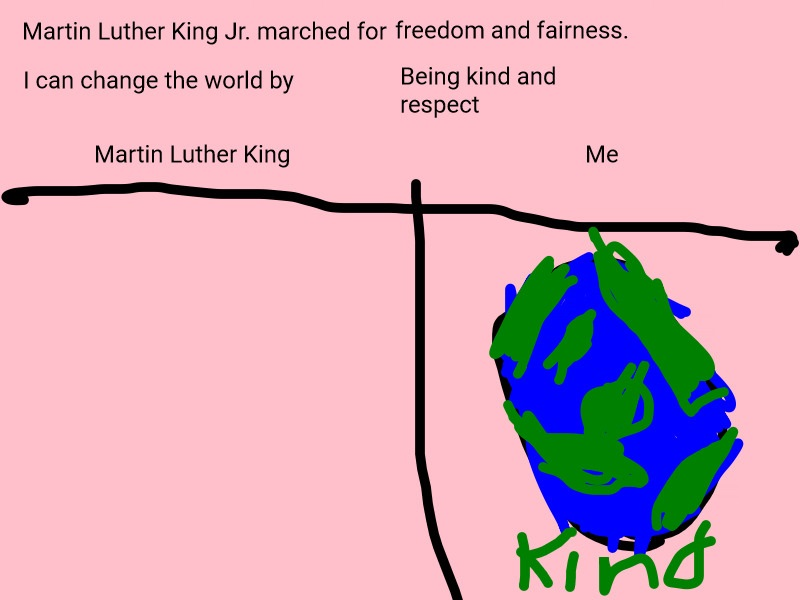 Students in Mr. Head's class learned that Martin Luther King marched for freedom and fairness and changed the world.  Then they thought of ways they can change the world today. <a target='_blank' href='http://search.twitter.com/search?q=kwbpride'><a target='_blank' href='https://twitter.com/hashtag/kwbpride?src=hash'>#kwbpride</a></a> <a target='_blank' href='http://twitter.com/APSLibrarians'>@APSLibrarians</a> <a target='_blank' href='http://twitter.com/APSsocstudies'>@APSsocstudies</a> <a target='_blank' href='http://twitter.com/SohrAPS'>@SohrAPS</a> <a target='_blank' href='http://twitter.com/KWBLittman'>@KWBLittman</a> <a target='_blank' href='https://t.co/NBNXmxMY1p'>https://t.co/NBNXmxMY1p</a>
