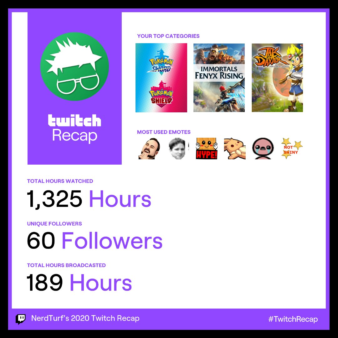 The Turf community began late 2020. Since then, I've met a lot of amazing people and I am glad to be a part of the wholesome shiny community ✨ To everyone in The Turf that continues to support the stream, much 💚! Here's to more in 2021!   #TwitchRecap #TwitchRecap2020
