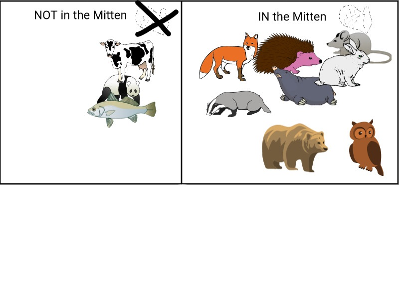 Students in <a target='_blank' href='http://twitter.com/KWBCunningham'>@KWBCunningham</a>'s class read The Mitten and then sorted animals that went in the mitten and animals that did not.  Great work! <a target='_blank' href='http://twitter.com/Tech4Learning'>@Tech4Learning</a> <a target='_blank' href='http://twitter.com/SohrAPS'>@SohrAPS</a> <a target='_blank' href='http://twitter.com/KWBLittman'>@KWBLittman</a> <a target='_blank' href='http://search.twitter.com/search?q=kwbpride'><a target='_blank' href='https://twitter.com/hashtag/kwbpride?src=hash'>#kwbpride</a></a> <a target='_blank' href='https://t.co/ZWEvIQ1l7k'>https://t.co/ZWEvIQ1l7k</a>